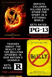 The Hunger Games and Bully Movie Ratings